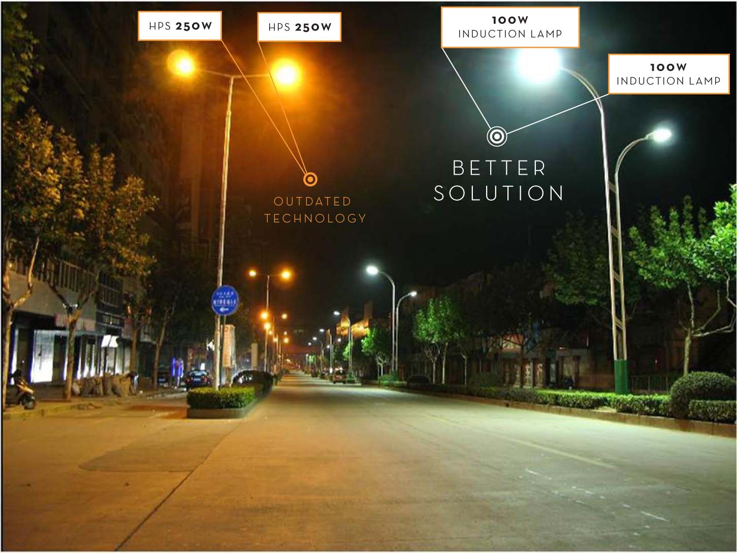 INDUCTION LIGHTING ON STREET LAMPS